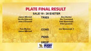 Plate Final