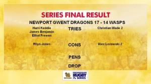 Series Final